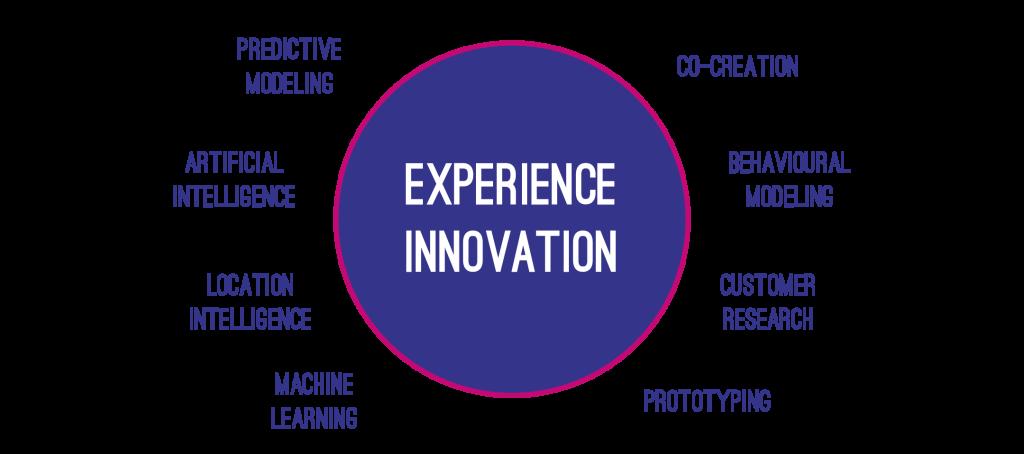 experience-innovation